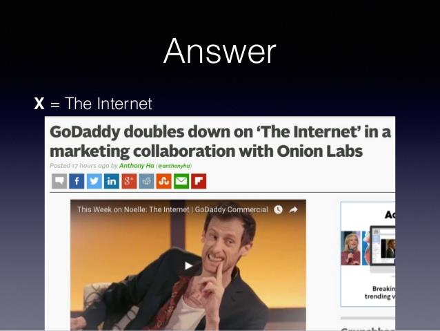 GoDaddy doubles down on