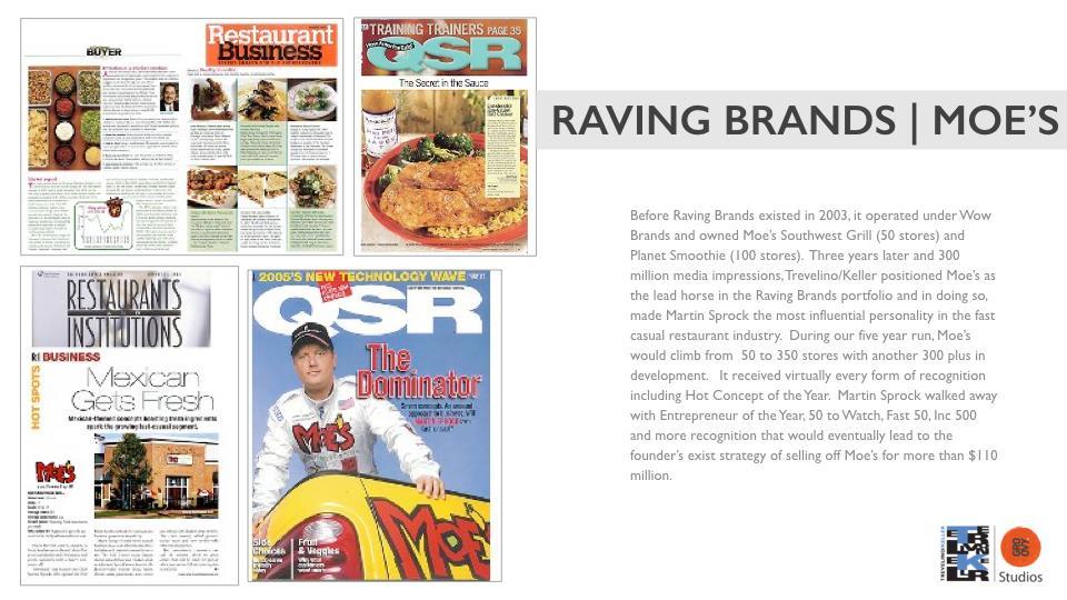 Raving Brands Moe