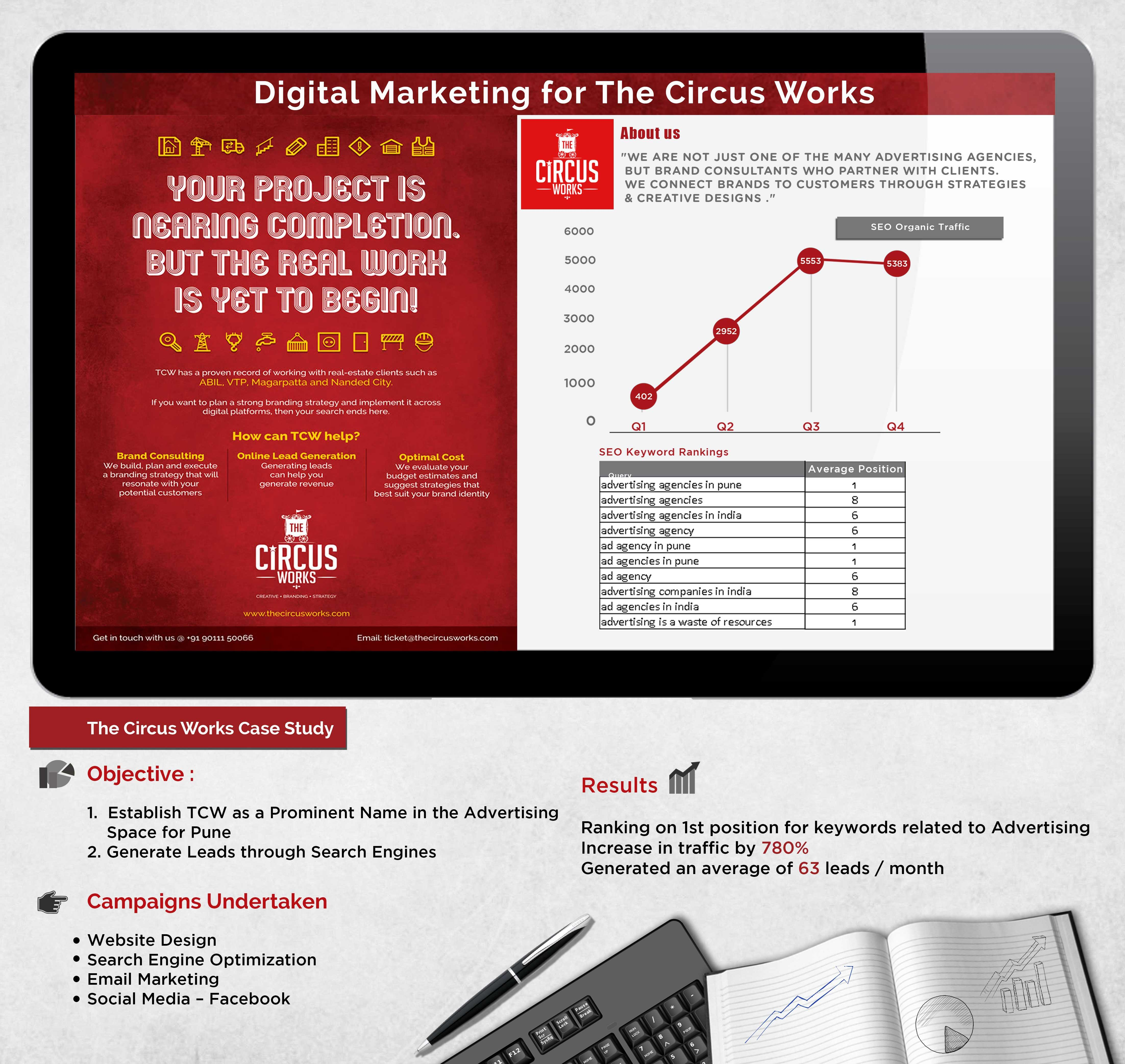 The Circus Works SEO