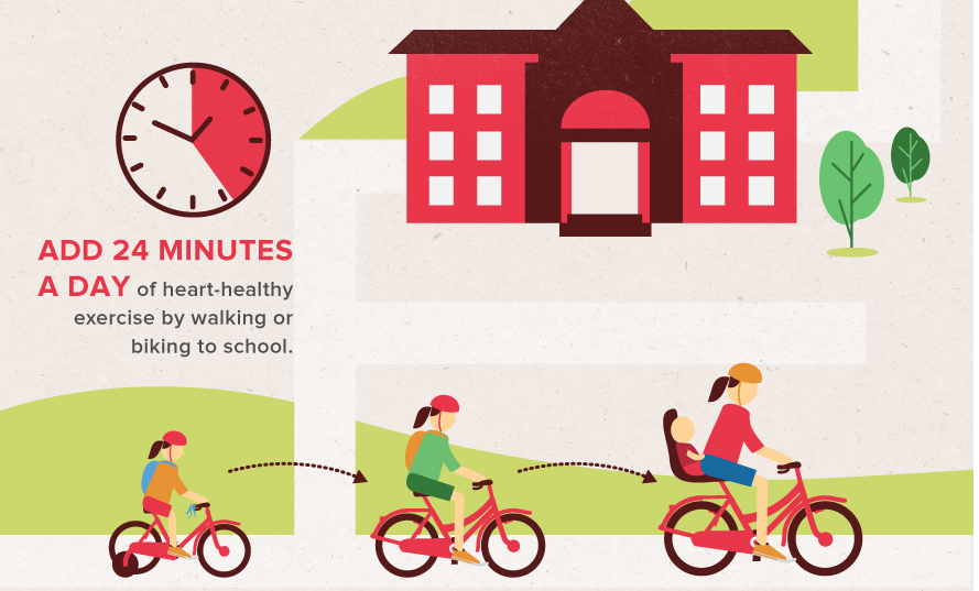 Walking And Biking To School, Infographic, CLIF Kid