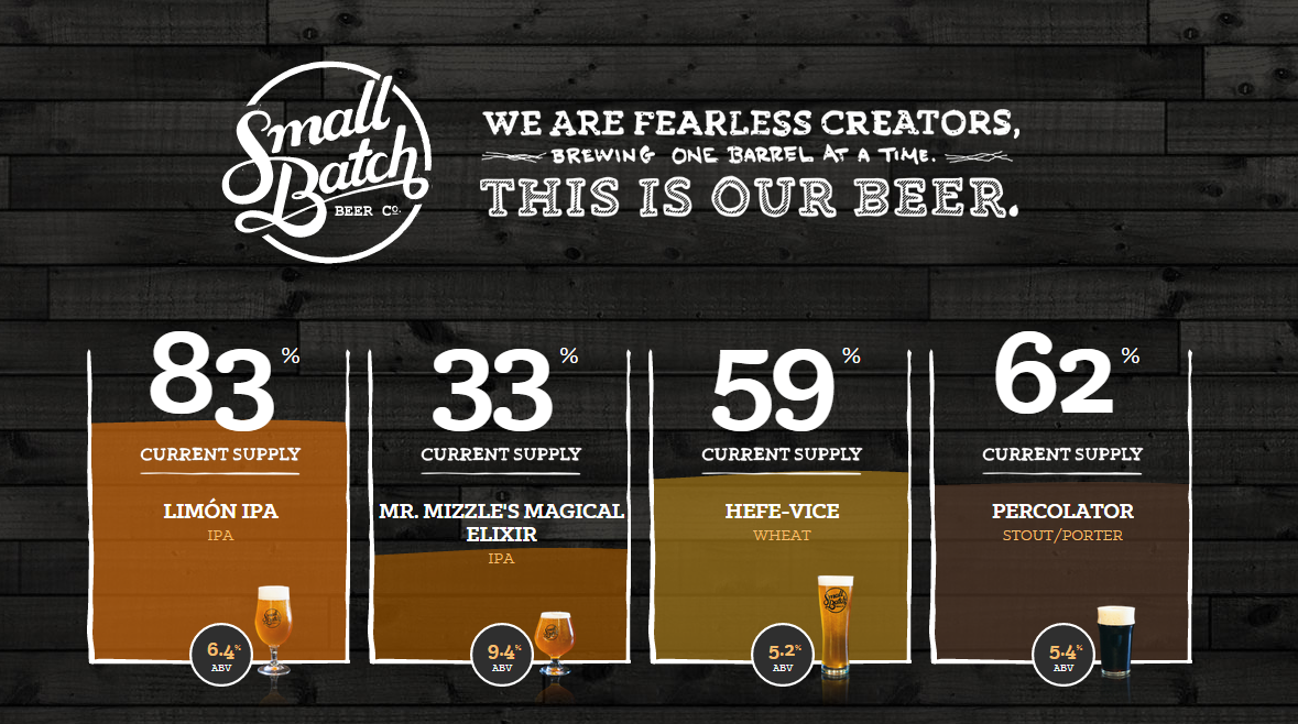 Small Batch Brewery Website
